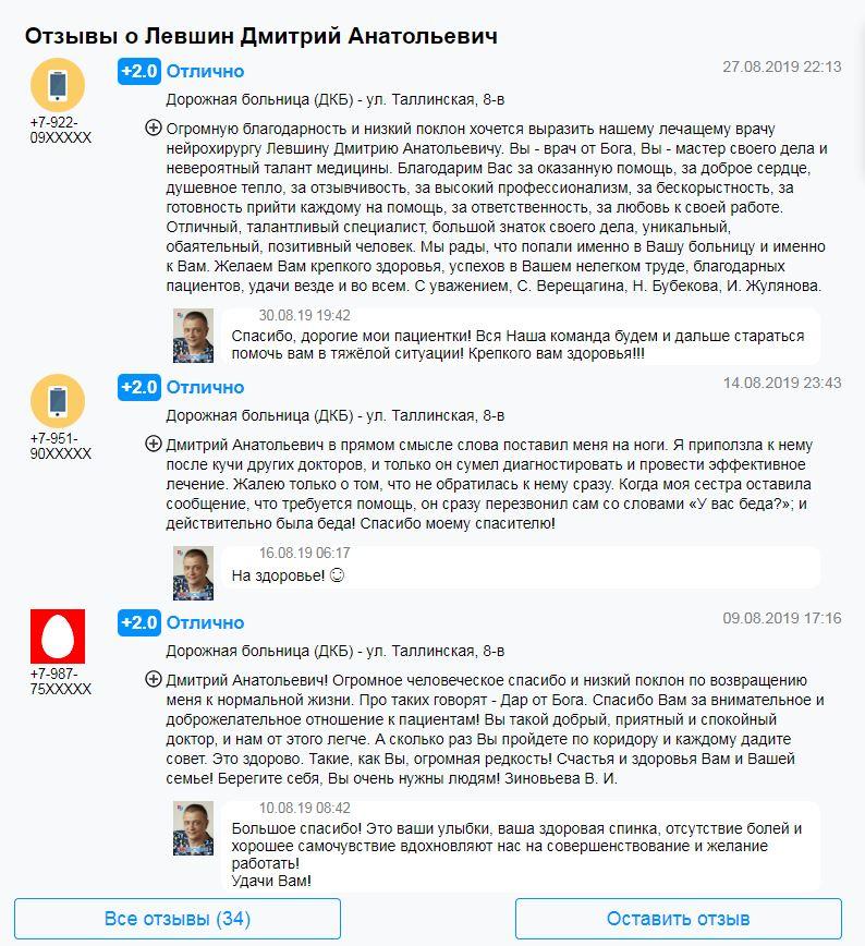 отзывы_Левшин