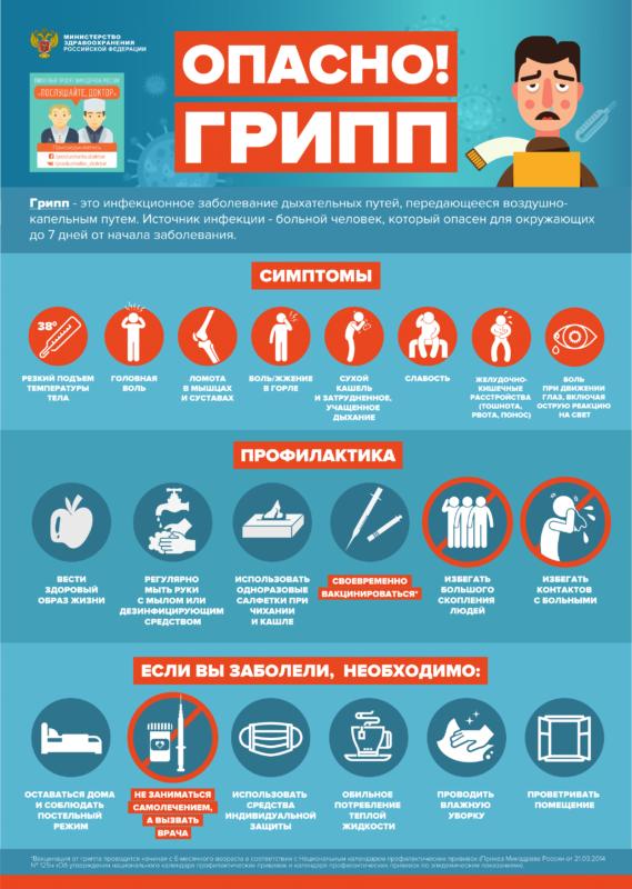 Опасно, грипп (1)