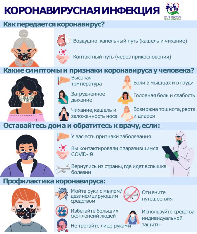 Коронавирусная инфекция.pdf