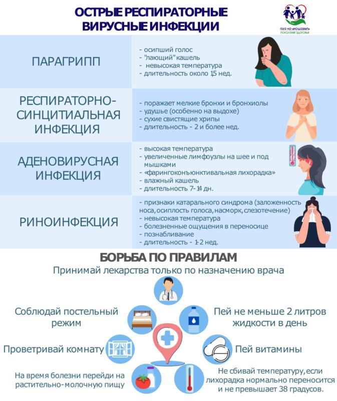 ОРВИ.pdf
