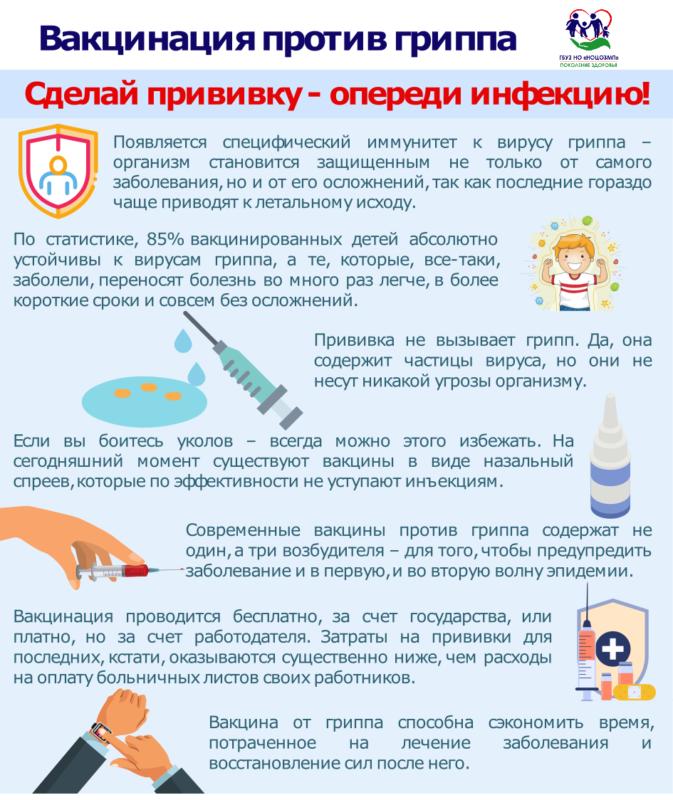 Вакцинация против гриппа.pdf